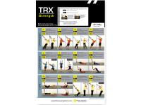 TRX All Body Strength Advanced Poster